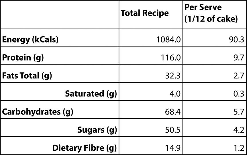 Blood Orange & Almond Protein Cake_macros